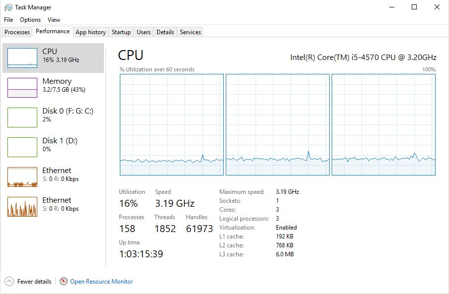 Windows Task Manager with one core 'hidden' and available for the underlying realtime OS powering MassCore