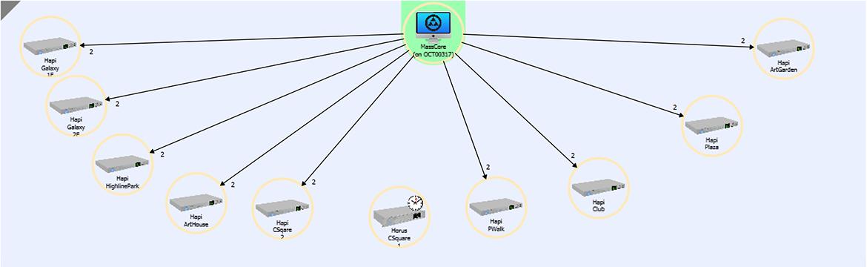 Merging Technologies - Interfaces
