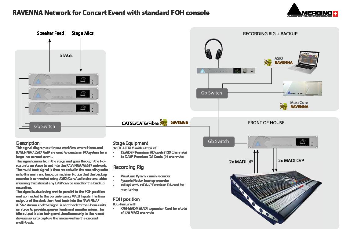 Eucon Protocol Pdf Download