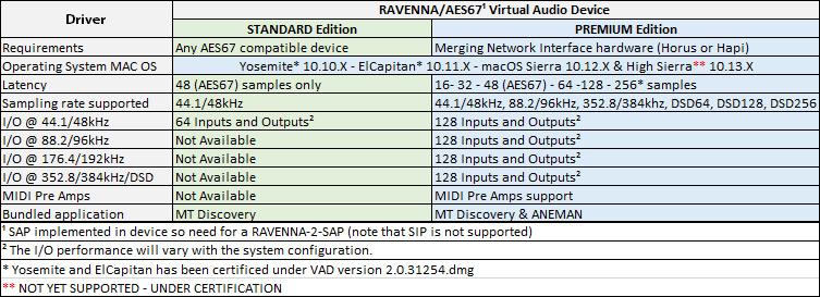 virtual audio device free